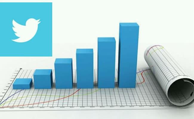 evolución de tu cuenta de twitter